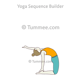 Pigeon Pose Yoga (Kapotasana)   Yoga Sequences, Benefits ...