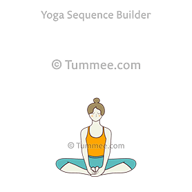 Baddha Konasana Yoga Bound Angle Pose Yoga Sequences Benefits Variations And Sanskrit Pronunciation Tummee Com