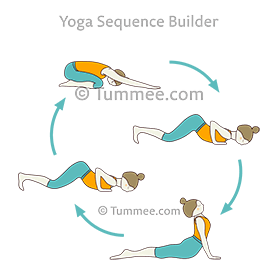 prone yoga poses  500 prone yoga poses to plan yoga