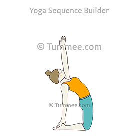 half camel pose variation head up yoga ardha ustrasana