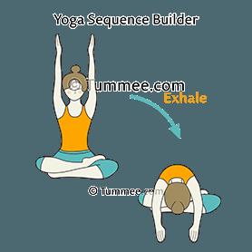 yoga poses for energy  750 yoga poses for energy to plan