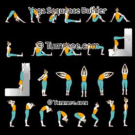 Magic 10 Jivamukti Sequence Yoga (Magic 10 Jivamukti Vinyasa