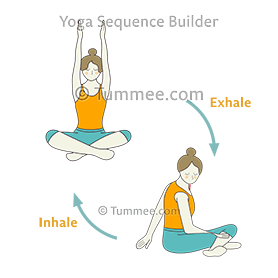 Seated Side Arm Sweep Neck Twist Pose Flow Yoga Yoga Sequences Benefits Variations And Sanskrit Pronunciation Tummee Com