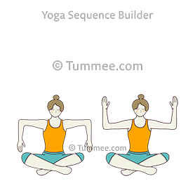 shoulder rotation external internal yoga  yoga sequences