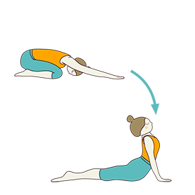 warm up yoga sequence full body yoga sequence  tummee
