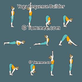 sun salutation a yoga surya namaskar a  yoga sequences